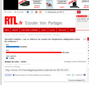 RTL Ethylotests 300x287 Une association contrôlée positive au lobbying sur les éthylotests